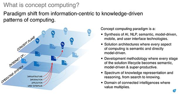 Concept computing is smart computing.