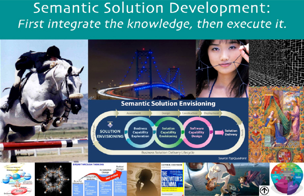 Three stages of semantic solution envisioning