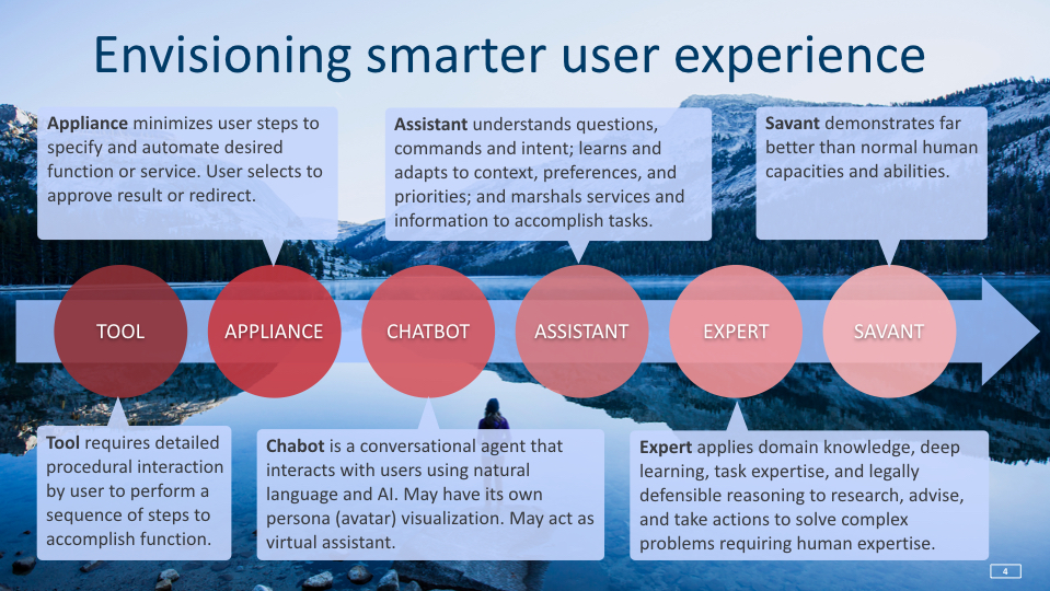 Envisioning smarter user experience